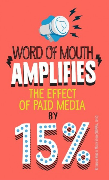 word of mouth 1